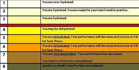 urine-colour-chart